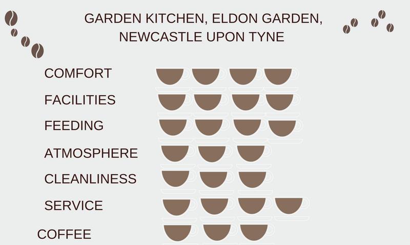 ratings-garden-kitchen